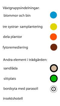 2.symboler_ritning2014